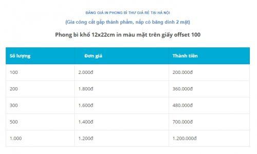 Bảng giá in phong bì thư giá rẻ tại Hà Nội, kích thước 12x22cm