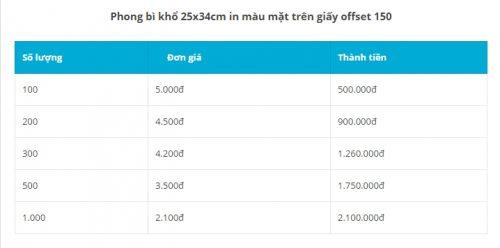 Bảng giá in bao thư khổ 25x34cm tại Hà Nội