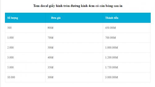 Bảng giá in tem decal giấy tròn cán bóng giá rẻ tại Hà Nội