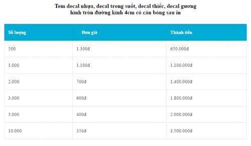 Bảng giá in tem decal bền đẹp giá rẻ tại Hà Nội - tem tròn đường kính 4cm cán bóng