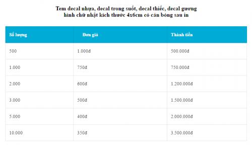Bảng giá in tem decal bền đẹp giá rẻ tại Hà Nội - tem chữ nhật 4x6cm cán bóng