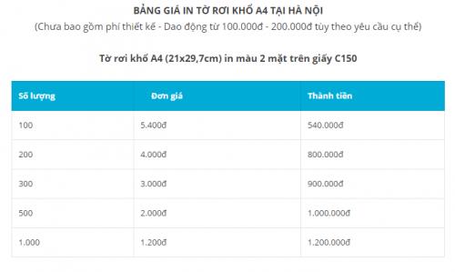 Bảng giá in tờ rơi giá rẻ Hà Nội