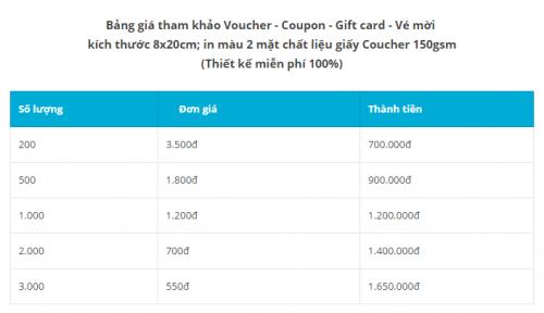 Bảng giá in voucher giá rẻ Hà Nội tại Hồng CHính
