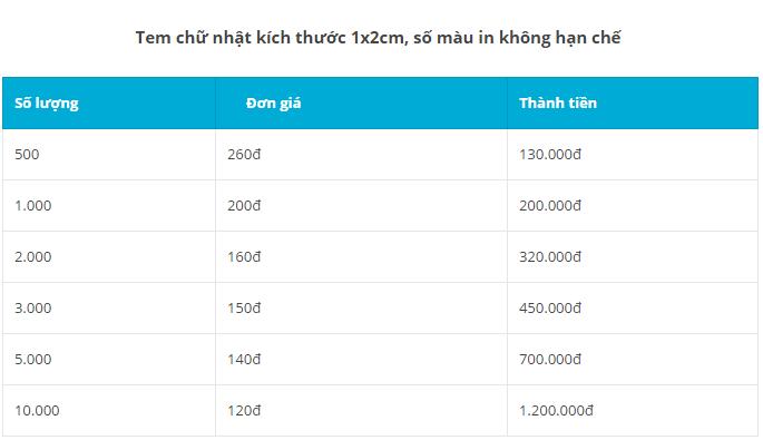 Bảng giá in tem bảo hành rẻ tại Hà Nội
