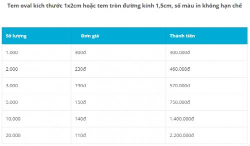 Bảng giá in tem bảo hành decal vỡ rẻ tại Hà Nội, chỉ từ 110đ/tem
